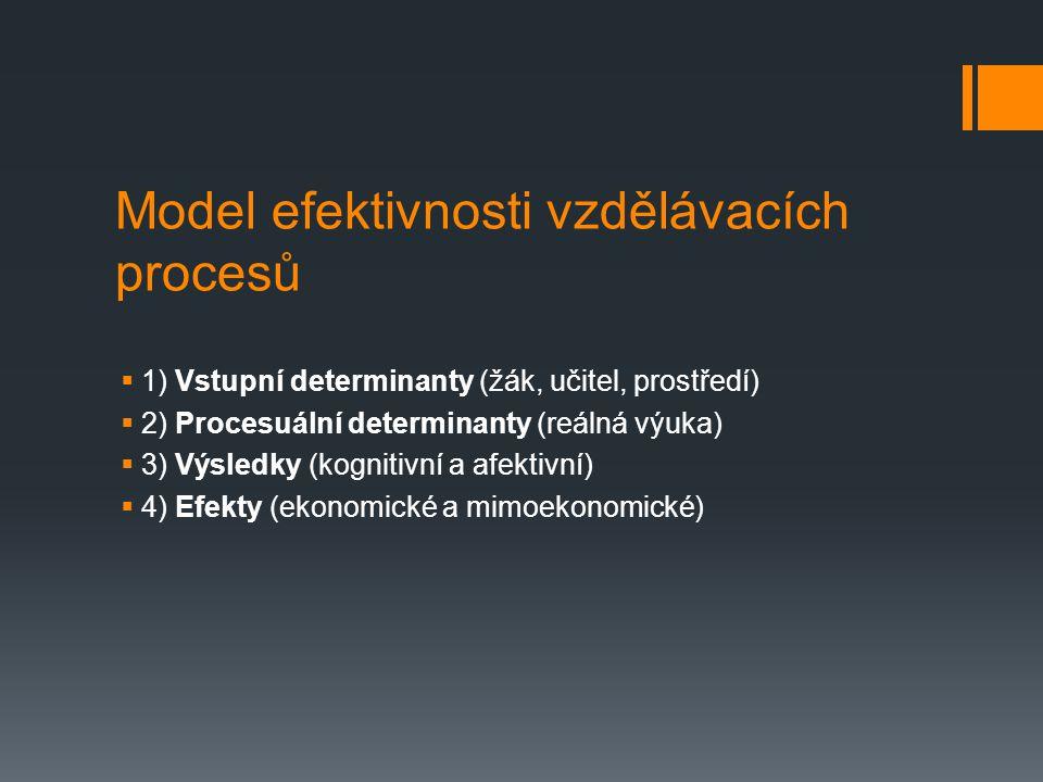 Model efektivnosti vzdělávacích procesů  1) Vstupní determinanty (žák, učitel, prostředí)  2) Procesuální determinanty (reálná výuka)  3) Výsledky