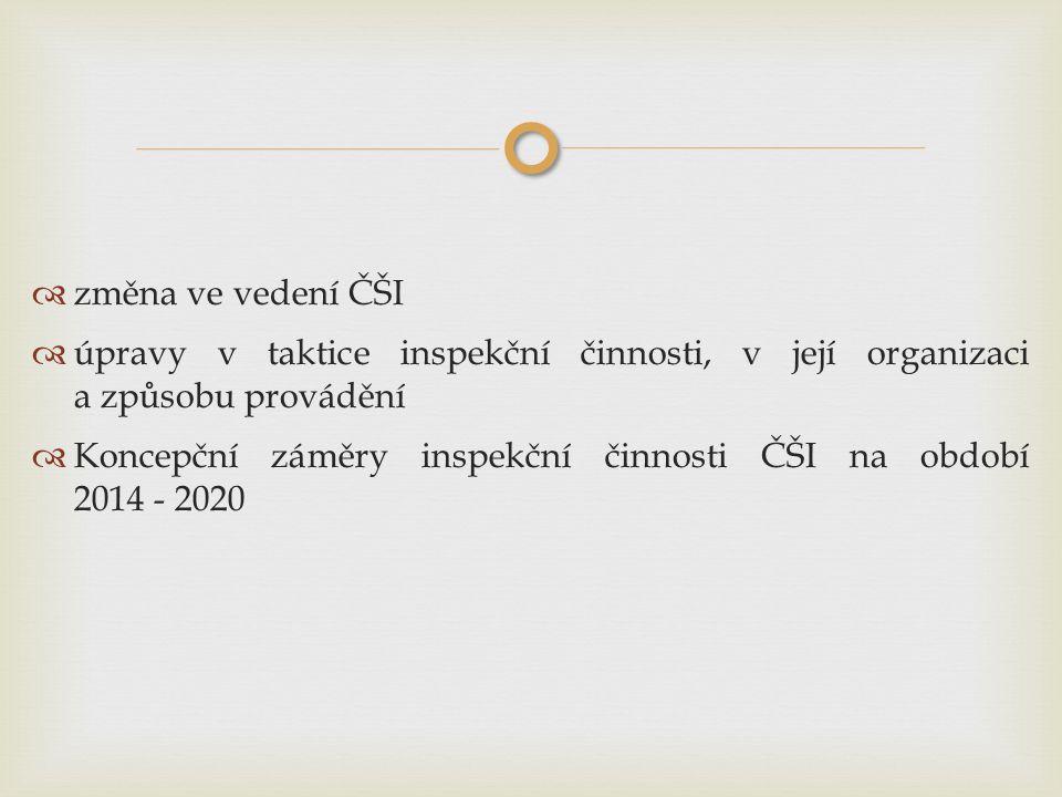  změna ve vedení ČŠI  úpravy v taktice inspekční činnosti, v její organizaci a způsobu provádění  Koncepční záměry inspekční činnosti ČŠI na období 2014 - 2020