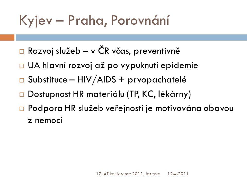 Kyjev – Praha, Porovnání  Rozvoj služeb – v ČR včas, preventivně  UA hlavní rozvoj až po vypuknutí epidemie  Substituce – HIV/AIDS + prvopachatelé  Dostupnost HR materiálu (TP, KC, lékárny)  Podpora HR služeb veřejností je motivována obavou z nemocí 12.4.2011 17.