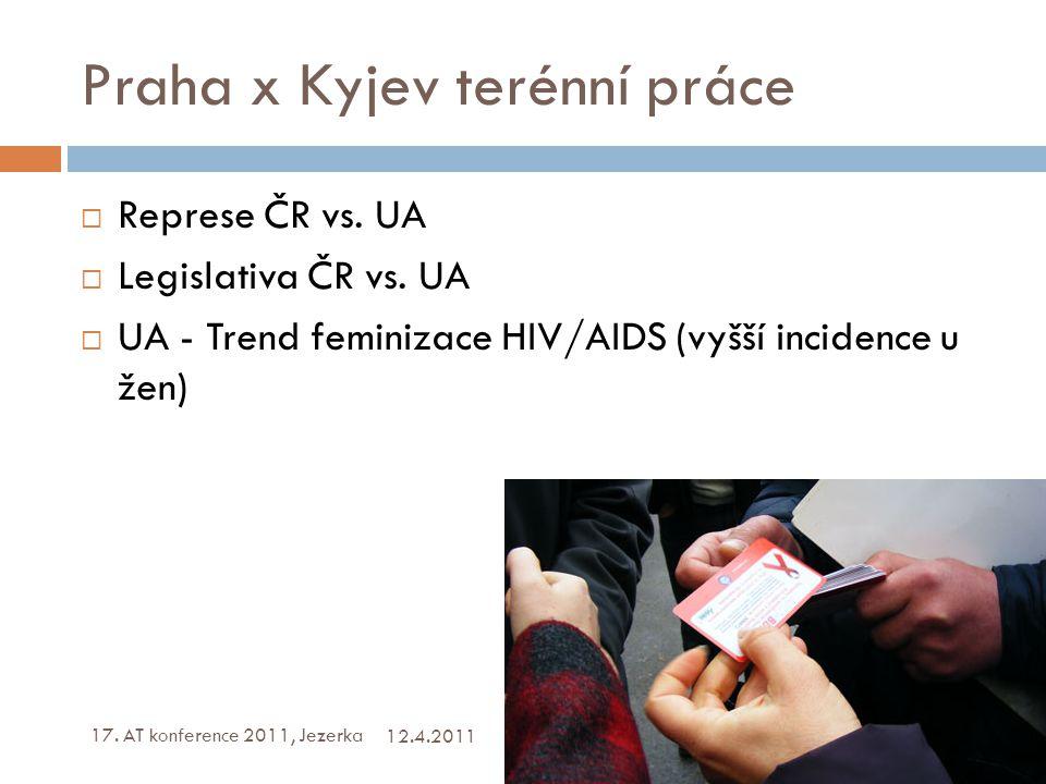 Praha x Kyjev terénní práce  Represe ČR vs. UA  Legislativa ČR vs.