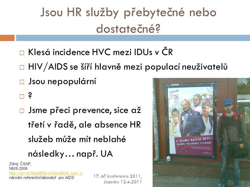 Podmínky (zkušenosti z Prahy)  Služby uživatelům drog jsou veřejností vnímány negativně (např.