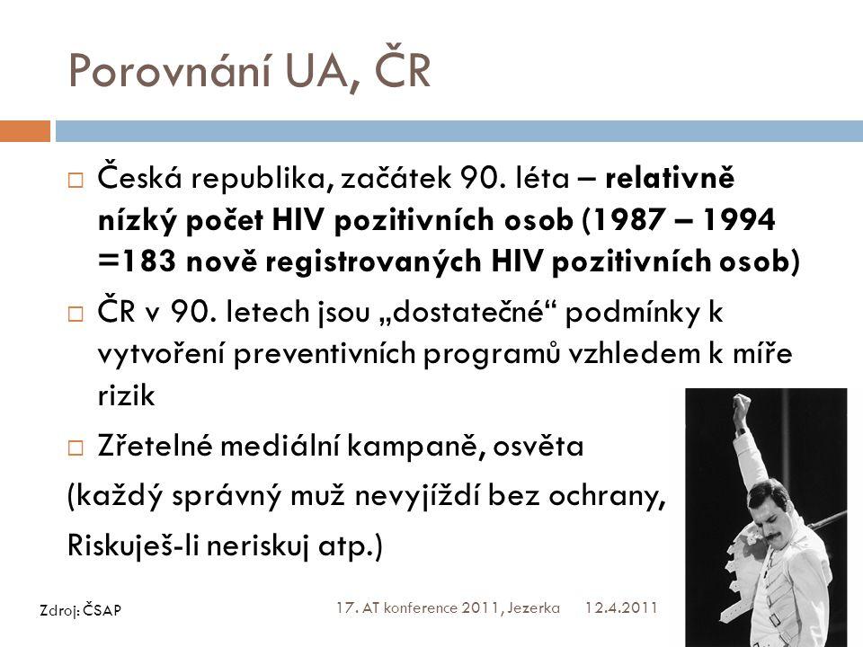 Budoucnost  Jaká je budoucnost ČR, je důvod k obavám.