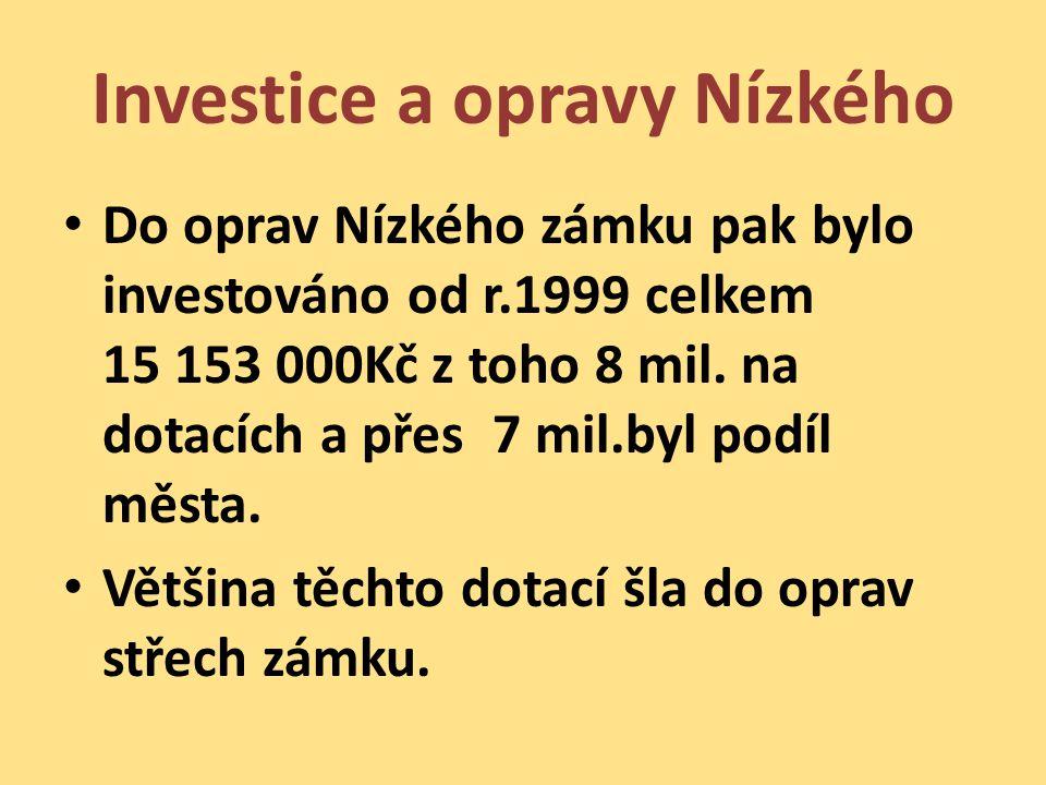 Investice a opravy Nízkého • Do oprav Nízkého zámku pak bylo investováno od r.1999 celkem 15 153 000Kč z toho 8 mil. na dotacích a přes 7 mil.byl podí