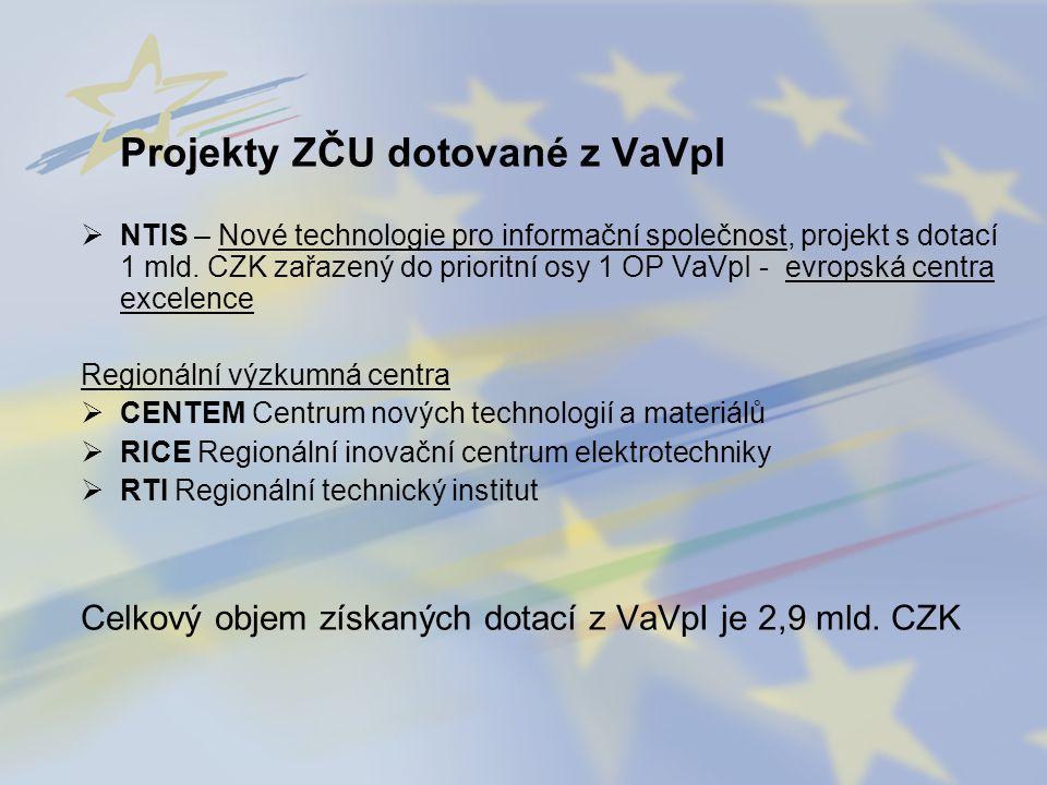 Projekty ZČU dotované z VaVpI  NTIS – Nové technologie pro informační společnost, projekt s dotací 1 mld. CZK zařazený do prioritní osy 1 OP VaVpI -