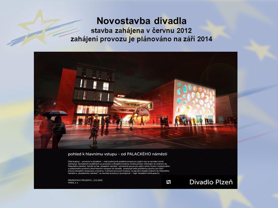 Novostavba divadla stavba zahájena v červnu 2012 zahájení provozu je plánováno na září 2014