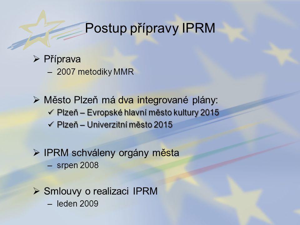 Postup přípravy IPRM  Příprava –2007 metodiky MMR  Město Plzeň má dva integrované plány:  Plzeň – Evropské hlavní město kultury 2015  Plzeň – Univ