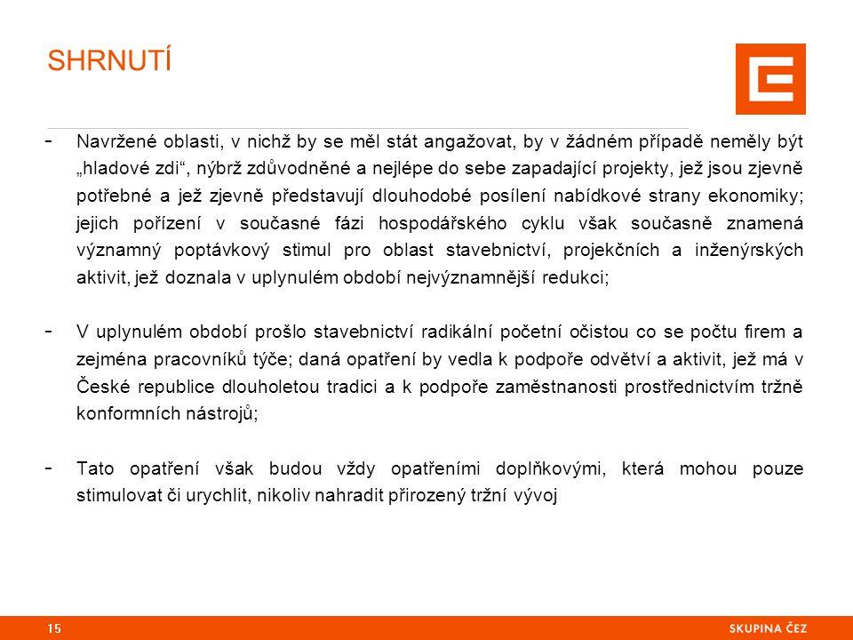 SHRNUTÍ - Kohezní podpora v oblasti dopravy bude nadále velkorysá; navíc se otevírá značný prostor pro využití CEF; v relativním vyjádření Česká republika ve výši podpory neztrácí, v absolutní částce ano; - Jistá obsahová změna zejména v podpoře rekonstrukce místních komunikací, jež nenavazují na tepny nejvyššího řádu; - Potřeba poučit se ze zkušeností končícího se programovacího období a negativní zkušenosti neopakovat 16