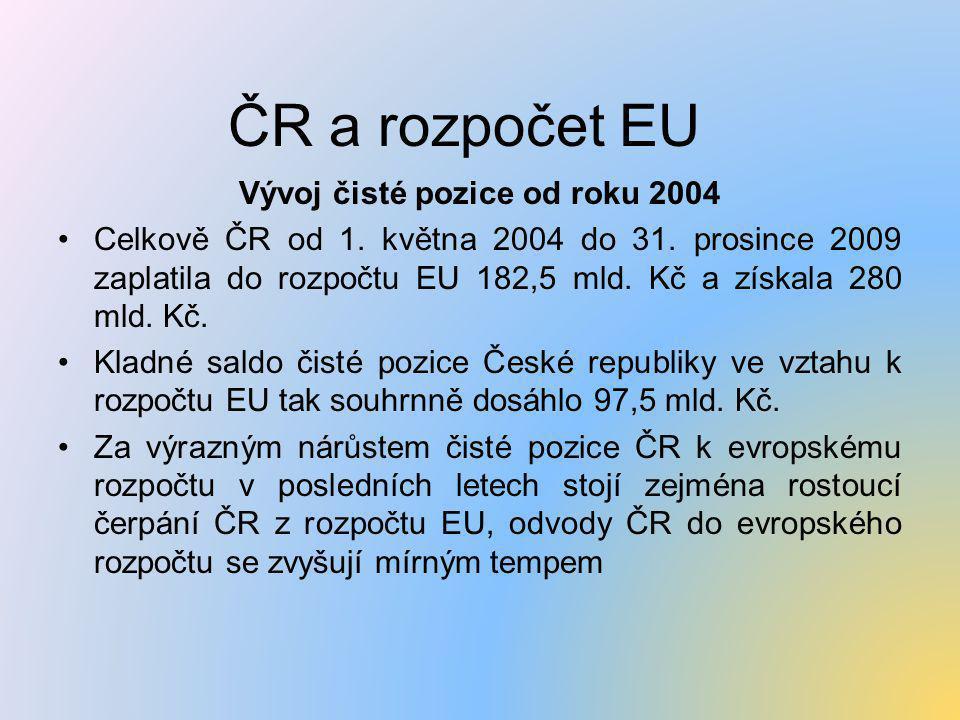 Vývoj čisté pozice od roku 2004 •Celkově ČR od 1. května 2004 do 31. prosince 2009 zaplatila do rozpočtu EU 182,5 mld. Kč a získala 280 mld. Kč. •Klad