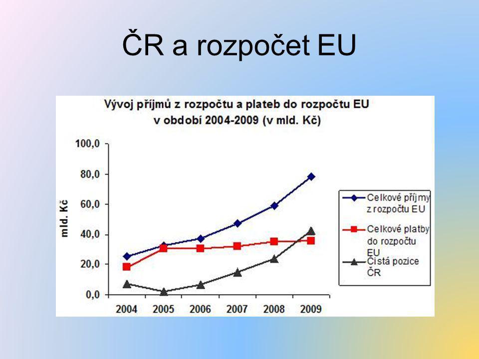 ČR a rozpočet EU