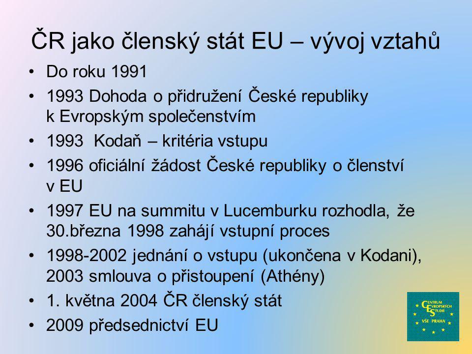 ČR jako členský stát EU – vývoj vztahů •Do roku 1991 •1993 Dohoda o přidružení České republiky k Evropským společenstvím •1993 Kodaň – kritéria vstupu