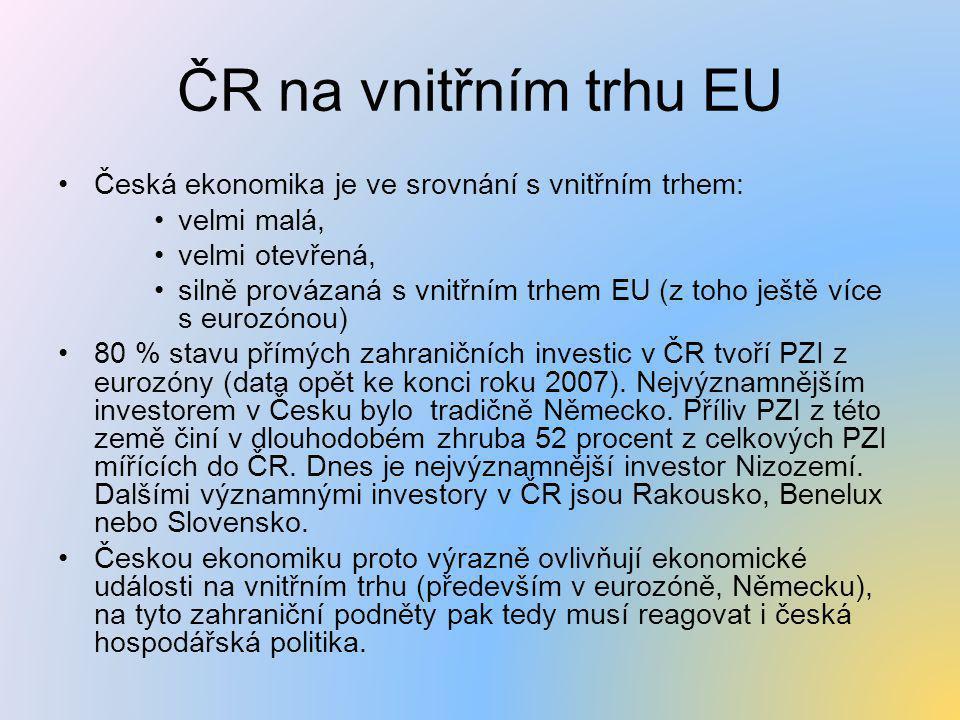 ČR na vnitřním trhu EU •Česká ekonomika je ve srovnání s vnitřním trhem: •velmi malá, •velmi otevřená, •silně provázaná s vnitřním trhem EU (z toho je