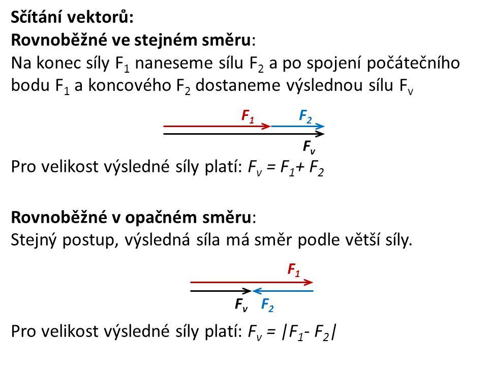 Sčítání vektorů: Rovnoběžné ve stejném směru: Na konec síly F 1 naneseme sílu F 2 a po spojení počátečního bodu F 1 a koncového F 2 dostaneme výsledno