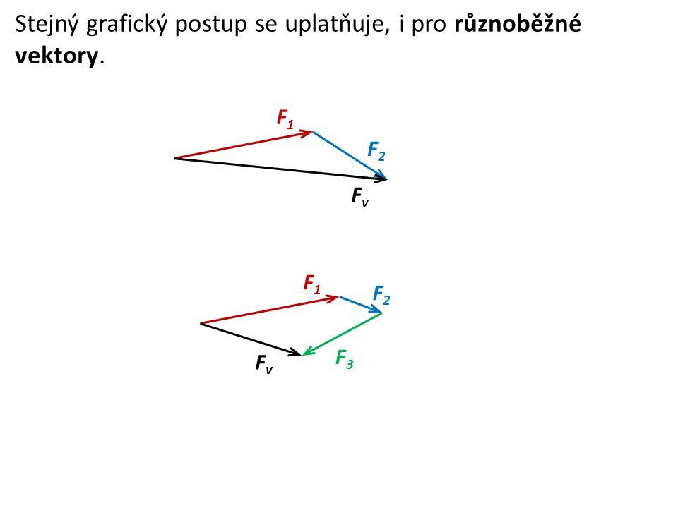 Stejný grafický postup se uplatňuje, i pro různoběžné vektory. F2F2 F1F1 FvFv F2F2 F1F1 FvFv F3F3