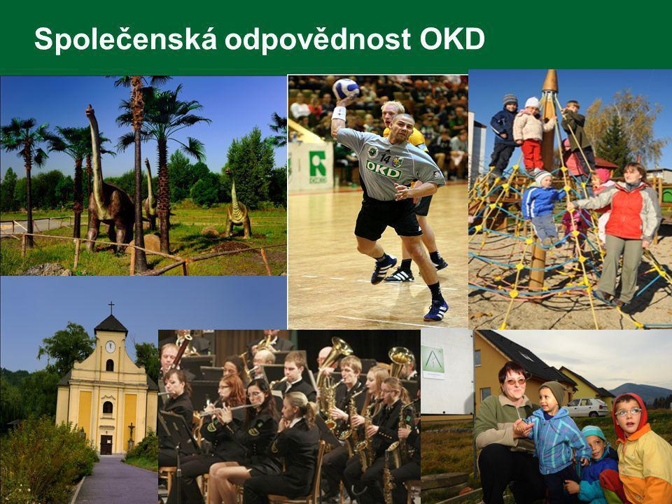 Společenská odpovědnost OKD 11