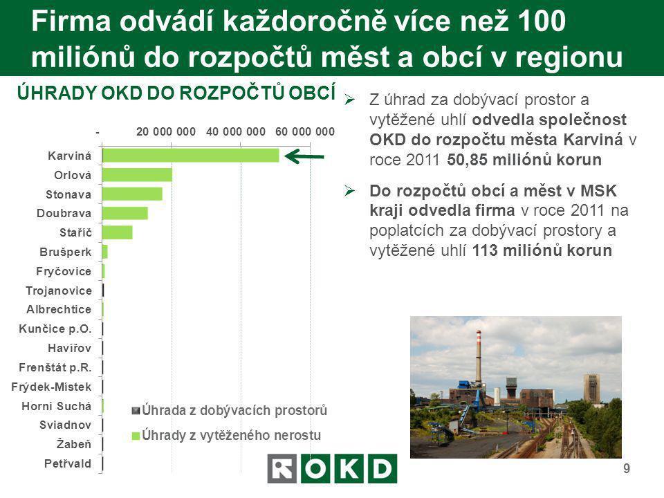 Dohody s obcemi jsou nezbytnou podmínkou činnosti OKD 10  V roce 2011 darovala společnost OKD obcím na základě uzavřených dohod o zajištění ochrany nemovitostí a zájmů ve formě příspěvků na obnovu a rozvoj 71 miliónů korun  Uzavření těchto dohod s městem nebo obcí, na jejímž katastrálním území probíhá těžba, je jednou z nezbytných podmínek pro to, aby společnost OKD mohla realizovat svou činnost  Městu Karviná společnost OKD v roce 2011 darovala 39,4 miliónu korun