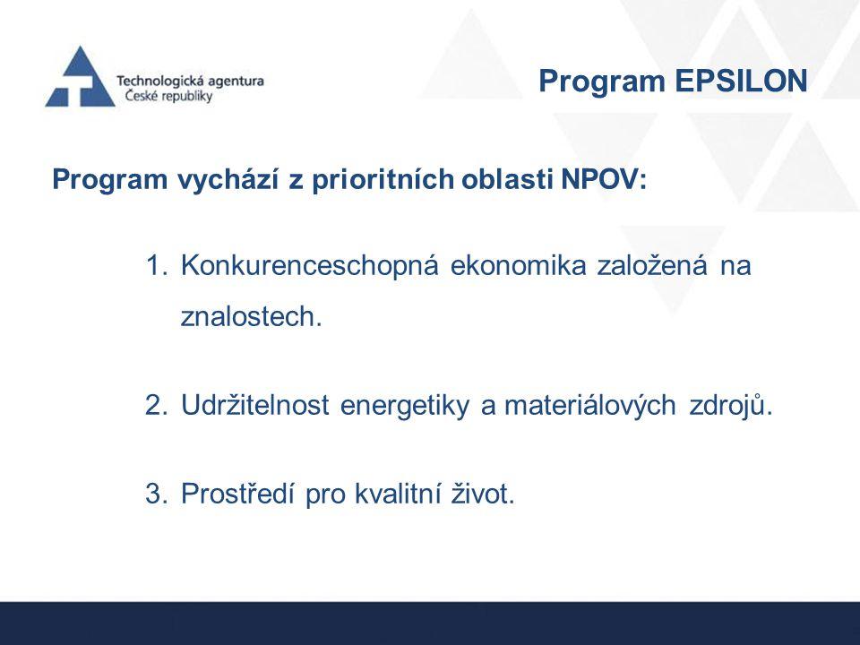 Program EPSILON Podprogramy: ○Podprogram 1 – Znalostní ekonomika ○Podprogram 2 – Energetika a materiály ○Podprogram 3 – Životní prostředí