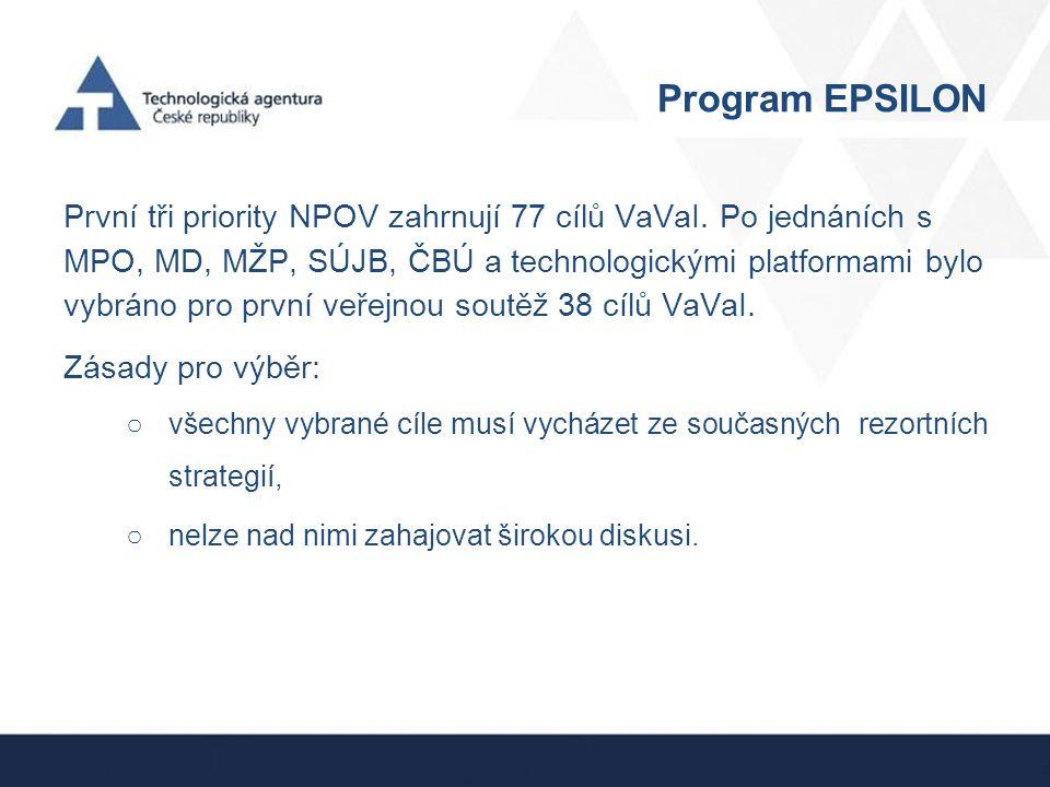Návrh projektu - výsledky/výstupy