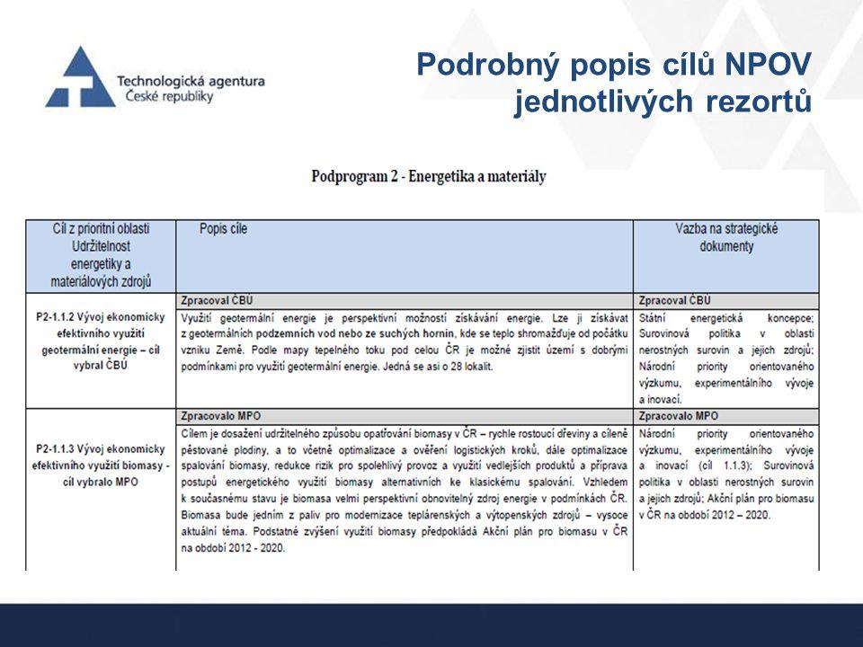 Program EPSILON Priority NPOV definují hlavní cíle, kterých chce ČR v budoucnu dosáhnout, a nejsou zaměřeny oborově.