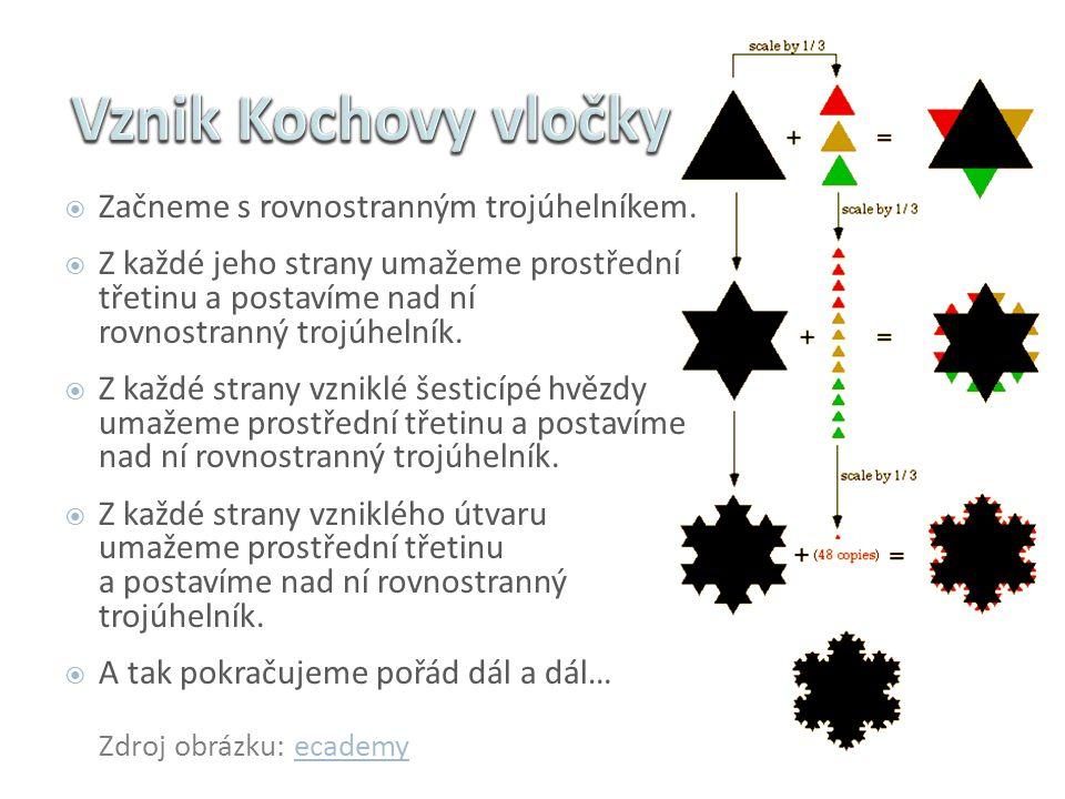 Zdroj obrázku: ecademyecademy  Začneme s rovnostranným trojúhelníkem.  Z každé jeho strany umažeme prostřední třetinu a postavíme nad ní rovnostrann