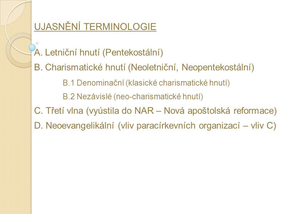 UJASNĚNÍ TERMINOLOGIE A.Letniční hnutí (Pentekostální) B.
