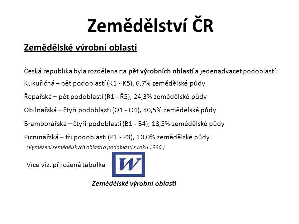Zemědělství ČR Česká republika byla rozdělena na pět výrobních oblastí a jedenadvacet podoblastí: Kukuřičná – pět podoblastí (K1 - K5), 6,7% zemědělsk