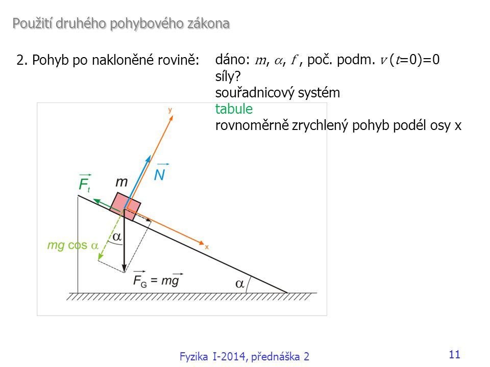 Použití druhého pohybového zákona Fyzika I-2014, přednáška 2 11 2. Pohyb po nakloněné rovině: dáno: m, , f, poč. podm. v ( t =0)=0 síly? souřadnicový