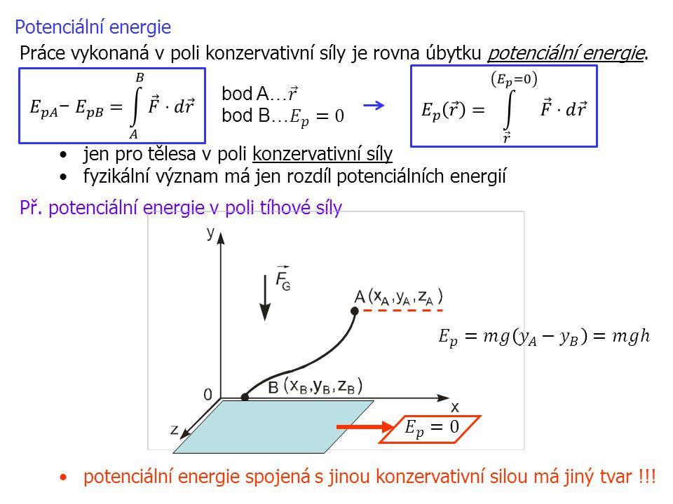 Potenciální energie Práce vykonaná v poli konzervativní síly je rovna úbytku potenciální energie. •jen pro tělesa v poli konzervativní síly •fyzikální
