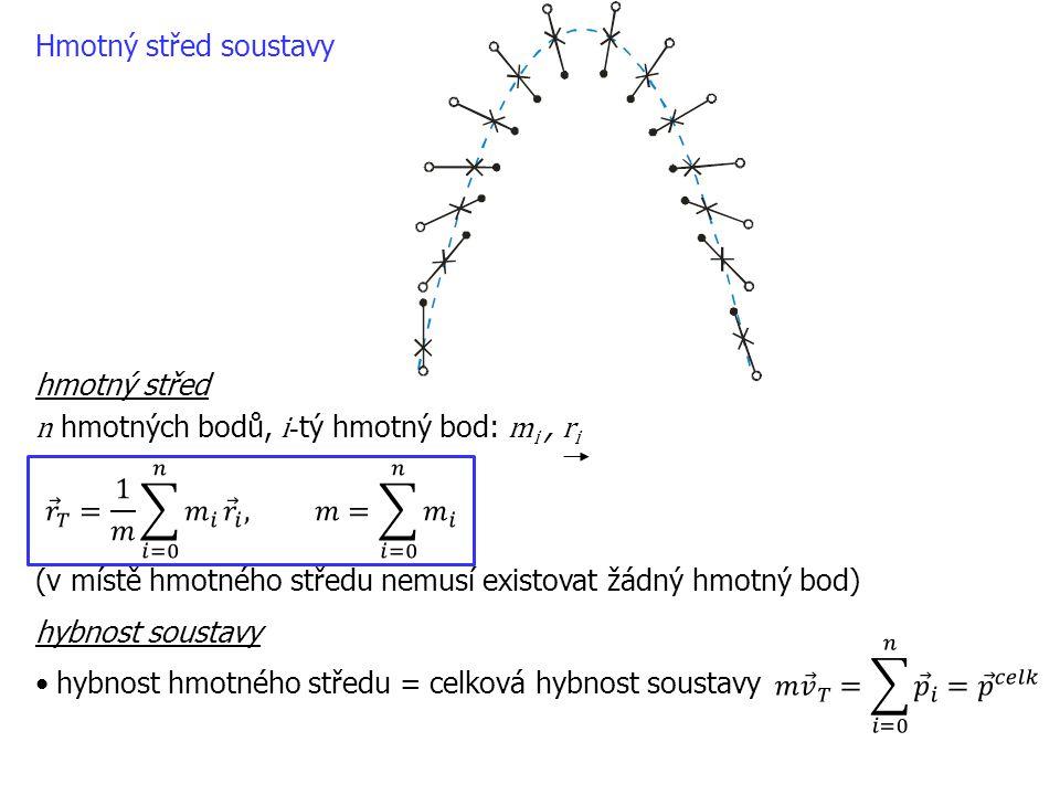 Hmotný střed soustavy hmotný střed n hmotných bodů, i - tý hmotný bod: m i, r i (v místě hmotného středu nemusí existovat žádný hmotný bod) hybnost soustavy •hybnost hmotného středu = celková hybnost soustavy
