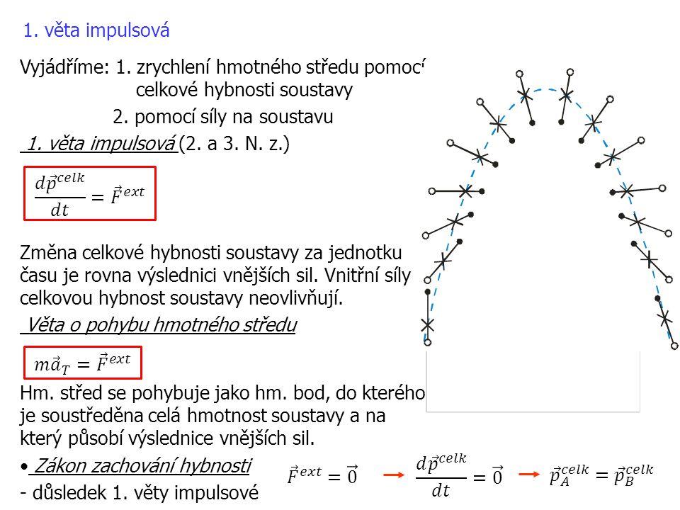 1. věta impulsová Vyjádříme: 1. zrychlení hmotného středu pomocí celkové hybnosti soustavy 2. pomocí síly na soustavu 1. věta impulsová (2. a 3. N. z.