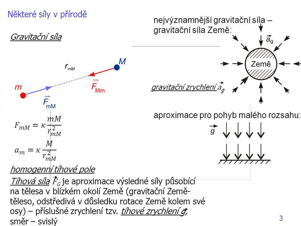 Některé síly v přírodě Gravitační síla homogenní tíhové pole Tíhová síla F G je aproximace výsledné síly působící na tělesa v blízkém okolí Země (gravitační Země- těleso, odstředivá v důsledku rotace Země kolem své osy) – příslušné zrychlení tzv.