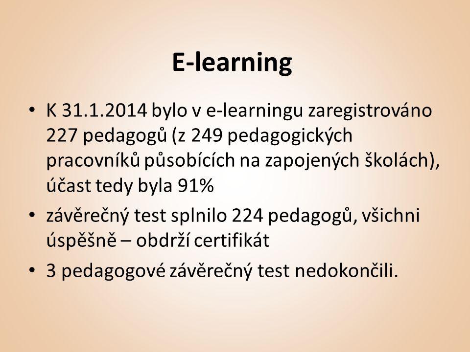 E-learning • K 31.1.2014 bylo v e-learningu zaregistrováno 227 pedagogů (z 249 pedagogických pracovníků působících na zapojených školách), účast tedy byla 91% • závěrečný test splnilo 224 pedagogů, všichni úspěšně – obdrží certifikát • 3 pedagogové závěrečný test nedokončili.