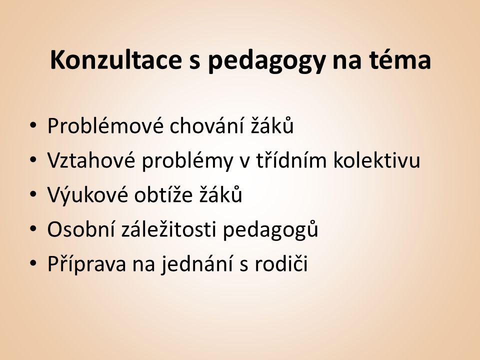Konzultace s pedagogy na téma • Problémové chování žáků • Vztahové problémy v třídním kolektivu • Výukové obtíže žáků • Osobní záležitosti pedagogů • Příprava na jednání s rodiči