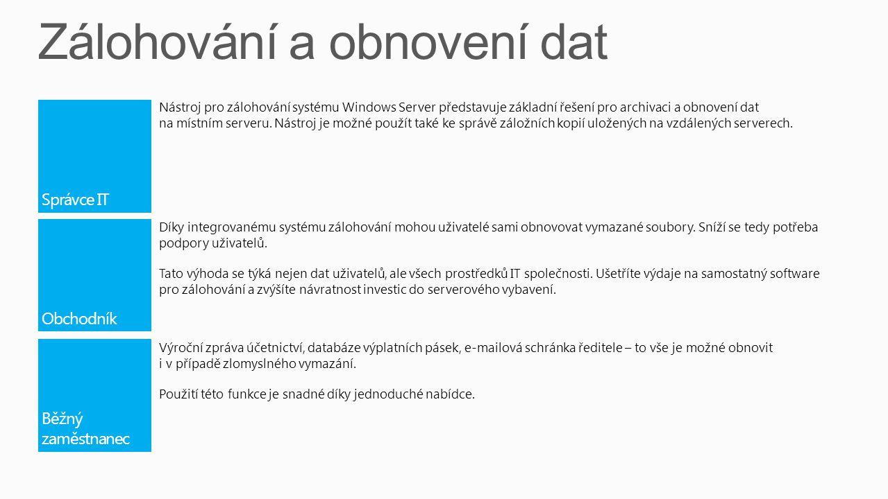 Systém Windows Server 2008 R2 je přizpůsoben pro podnikové aplikace.