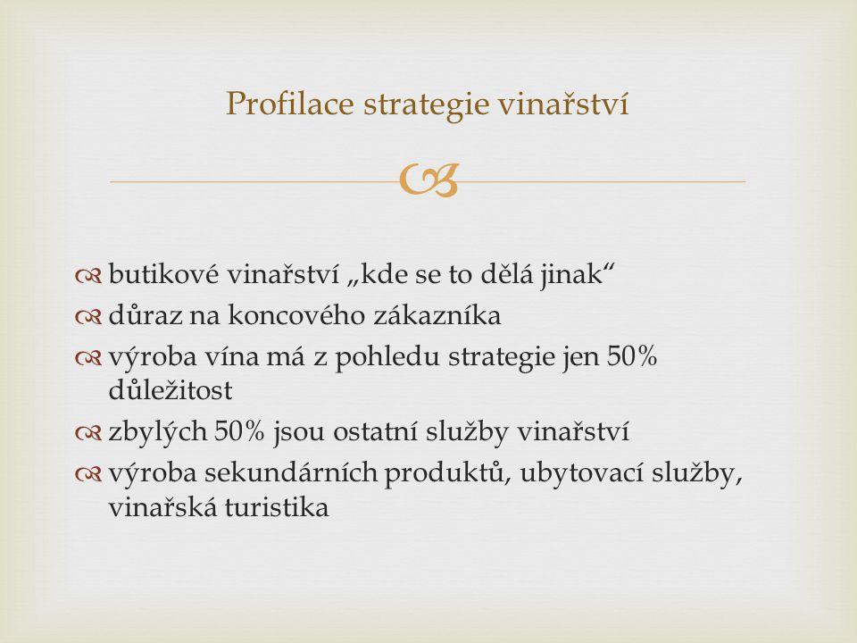 """  butikové vinařství """"kde se to dělá jinak""""  důraz na koncového zákazníka  výroba vína má z pohledu strategie jen 50% důležitost  zbylých 50% jso"""