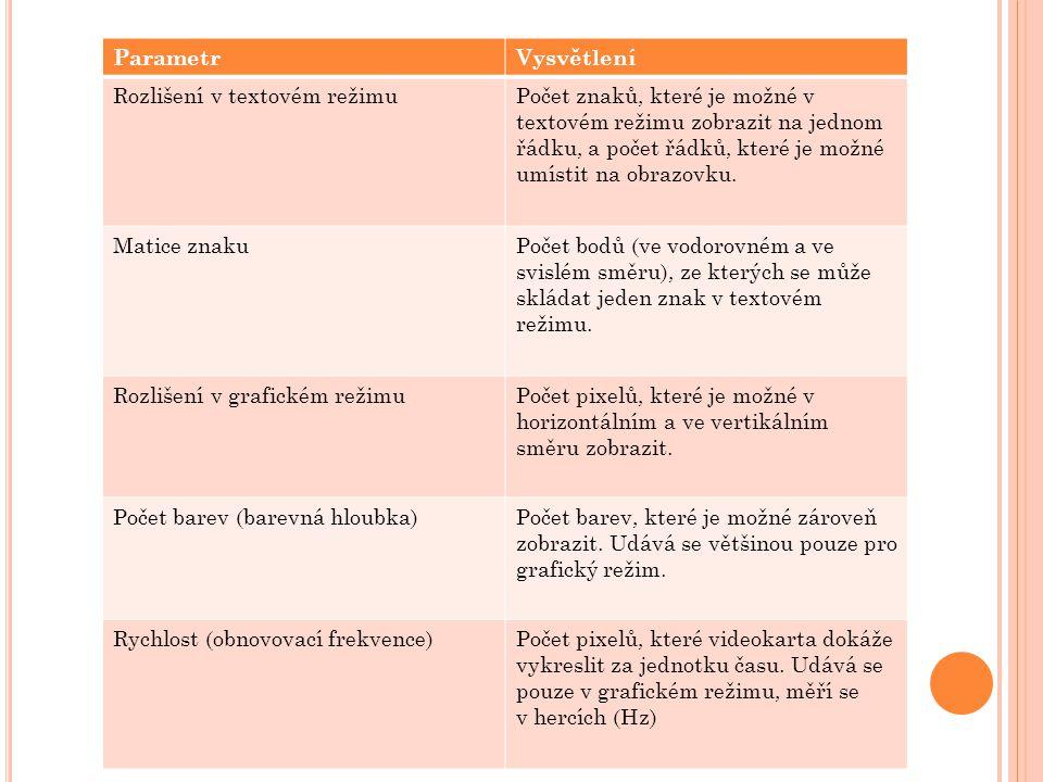ParametrVysvětlení Rozlišení v textovém režimuPočet znaků, které je možné v textovém režimu zobrazit na jednom řádku, a počet řádků, které je možné um