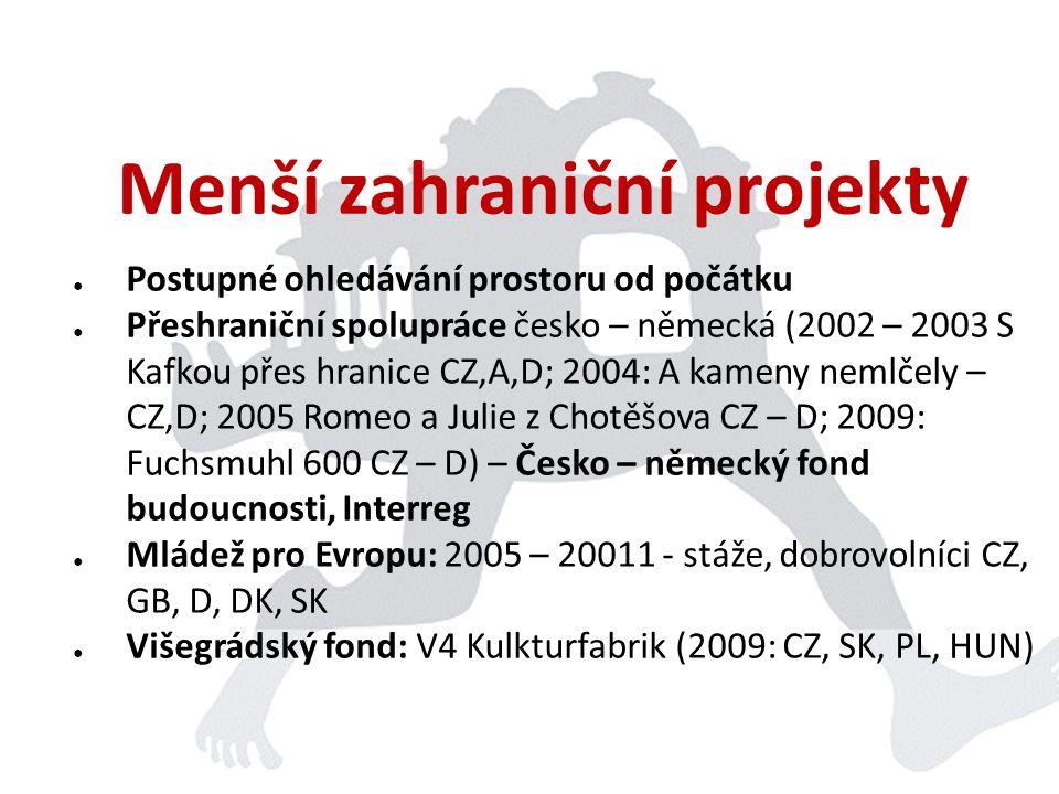 Menší zahraniční projekty ● Postupné ohledávání prostoru od počátku ● Přeshraniční spolupráce česko – německá (2002 – 2003 S Kafkou přes hranice CZ,A,D; 2004: A kameny nemlčely – CZ,D; 2005 Romeo a Julie z Chotěšova CZ – D; 2009: Fuchsmuhl 600 CZ – D) – Česko – německý fond budoucnosti, Interreg ● Mládež pro Evropu: 2005 – 20011 - stáže, dobrovolníci CZ, GB, D, DK, SK ● Višegrádský fond: V4 Kulkturfabrik (2009: CZ, SK, PL, HUN)