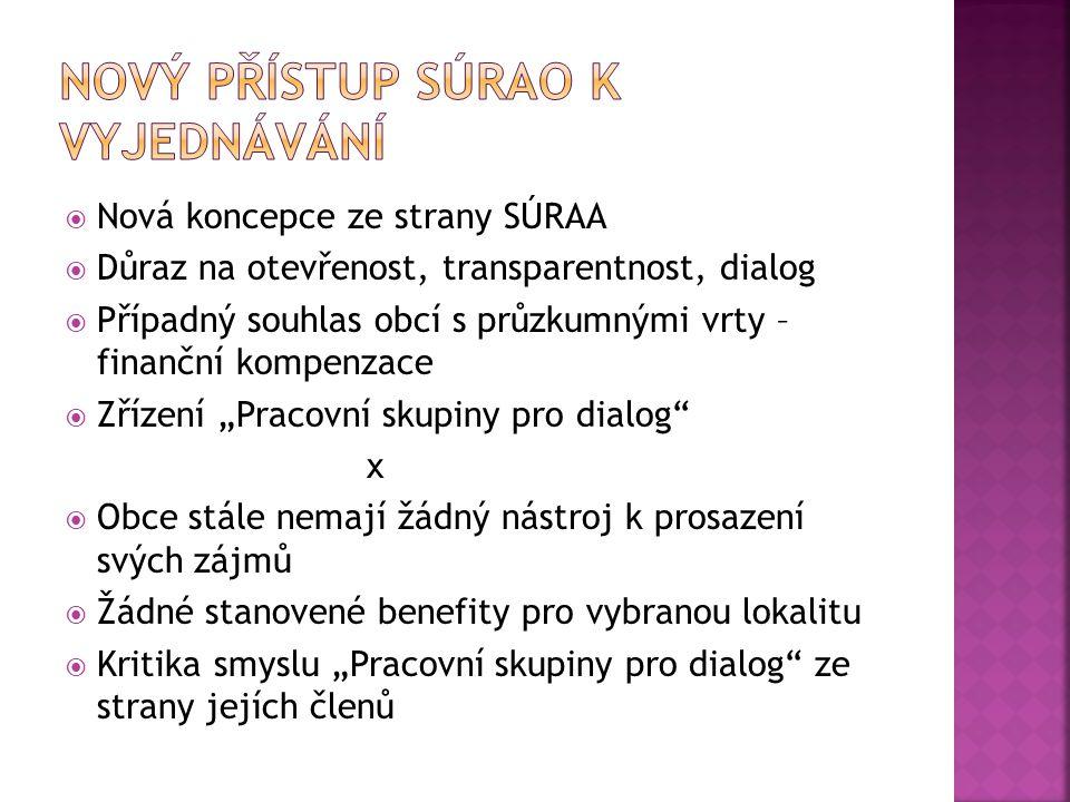  Nová koncepce ze strany SÚRAA  Důraz na otevřenost, transparentnost, dialog  Případný souhlas obcí s průzkumnými vrty – finanční kompenzace  Zříz