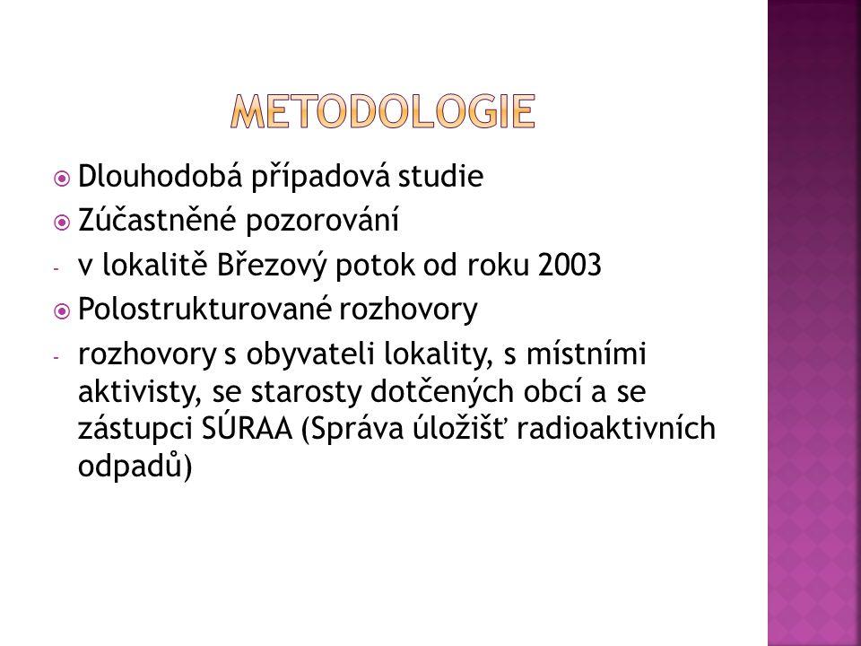  Dlouhodobá případová studie  Zúčastněné pozorování - v lokalitě Březový potok od roku 2003  Polostrukturované rozhovory - rozhovory s obyvateli lo