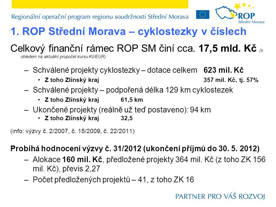 Celkový finanční rámec ROP SM činí cca. 17,5 mld.