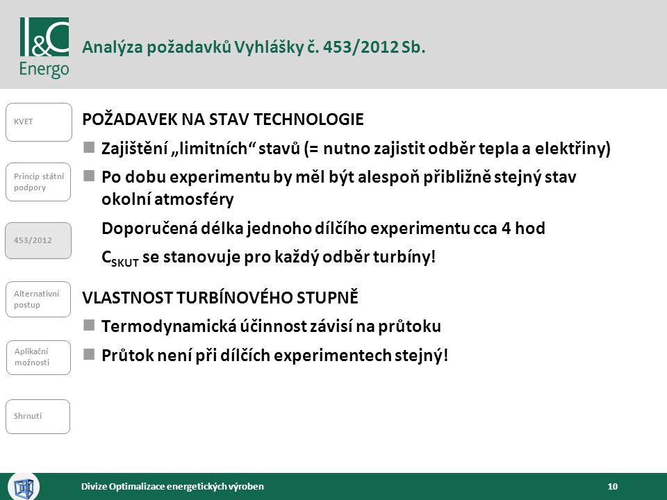 10Divize Optimalizace energetických výroben Analýza požadavků Vyhlášky č. 453/2012 Sb. KVET Princip státní podpory 453/2012 Alternativní postup Aplika