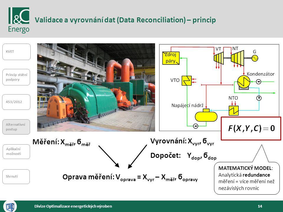 14Divize Optimalizace energetických výroben Validace a vyrovnání dat (Data Reconciliation) – princip KVET Princip státní podpory 453/2012 Alternativní