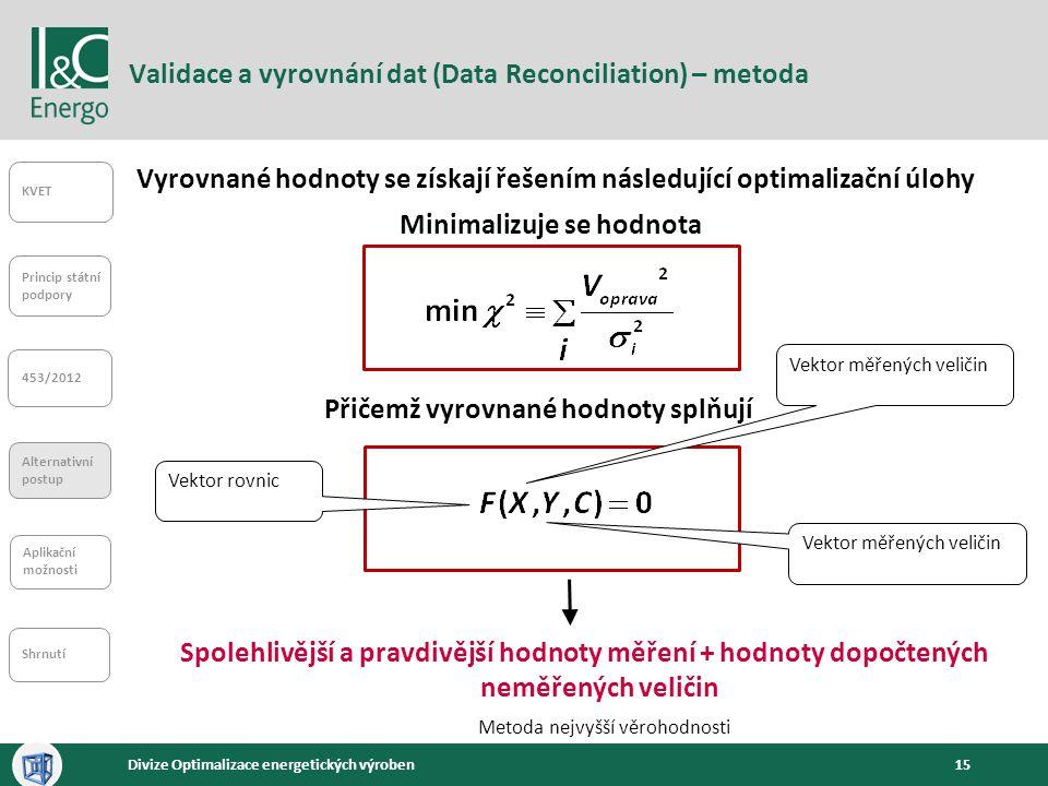 15Divize Optimalizace energetických výroben Validace a vyrovnání dat (Data Reconciliation) – metoda KVET Princip státní podpory 453/2012 Alternativní