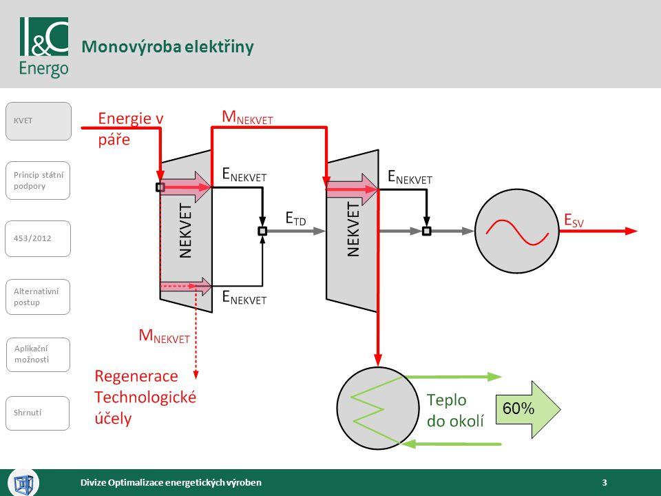 3Divize Optimalizace energetických výroben Monovýroba elektřiny KVET Princip státní podpory 453/2012 Alternativní postup Aplikační možnosti Shrnutí 60