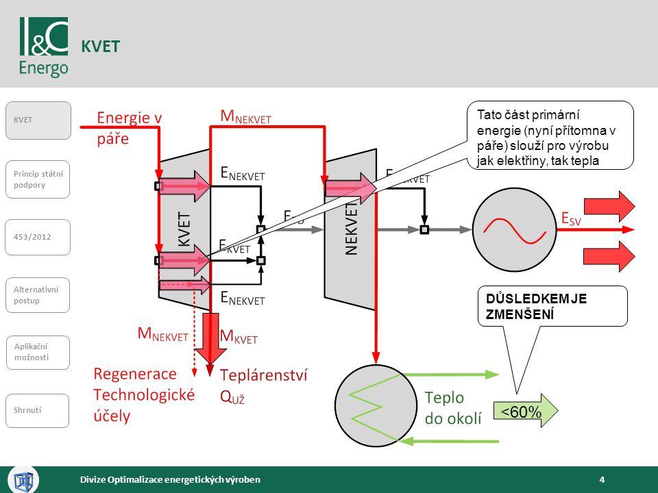 4Divize Optimalizace energetických výroben Tato část primární energie (nyní přítomna v páře) slouží pro výrobu jak elektřiny, tak tepla KVET Princip s