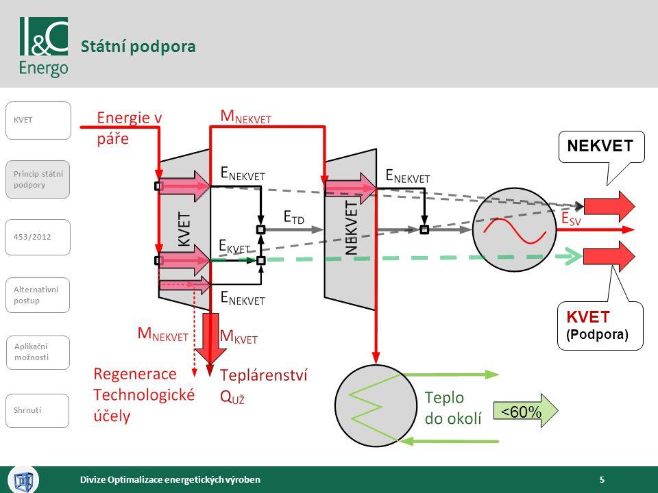 5Divize Optimalizace energetických výroben Státní podpora KVET Princip státní podpory 453/2012 Alternativní postup Aplikační možnosti Shrnutí <60% KVE