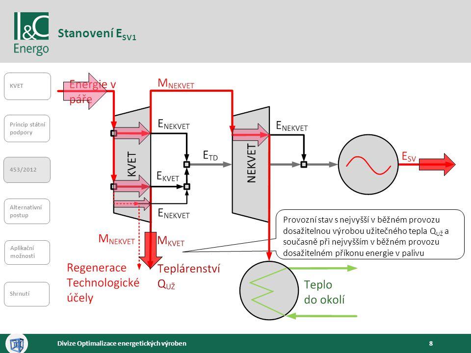8Divize Optimalizace energetických výroben Provozní stav s nejvyšší v běžném provozu dosažitelnou výrobou užitečného tepla Q UŽ a současně při nejvyšš