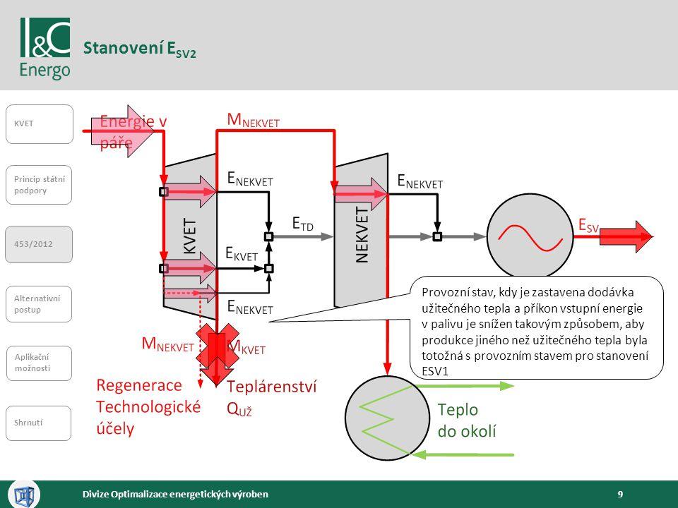 9Divize Optimalizace energetických výroben Stanovení E SV2 KVET Princip státní podpory 453/2012 Alternativní postup Aplikační možnosti Shrnutí Provozn