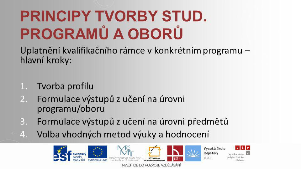 PRINCIPY TVORBY STUD.