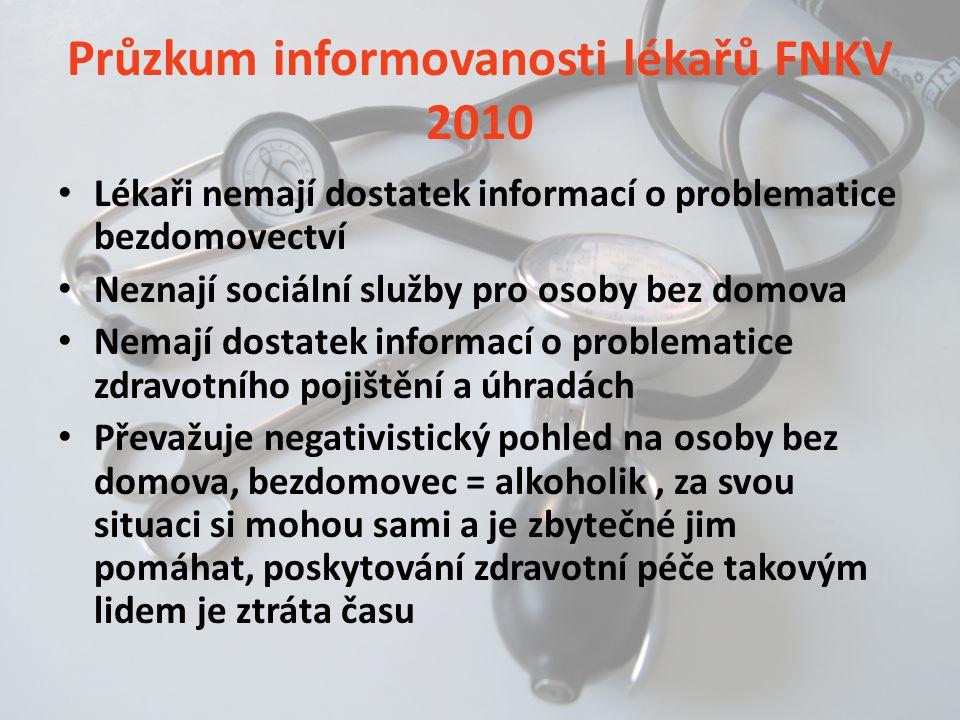 Průzkum informovanosti lékařů FNKV 2010 • Lékaři nemají dostatek informací o problematice bezdomovectví • Neznají sociální služby pro osoby bez domova