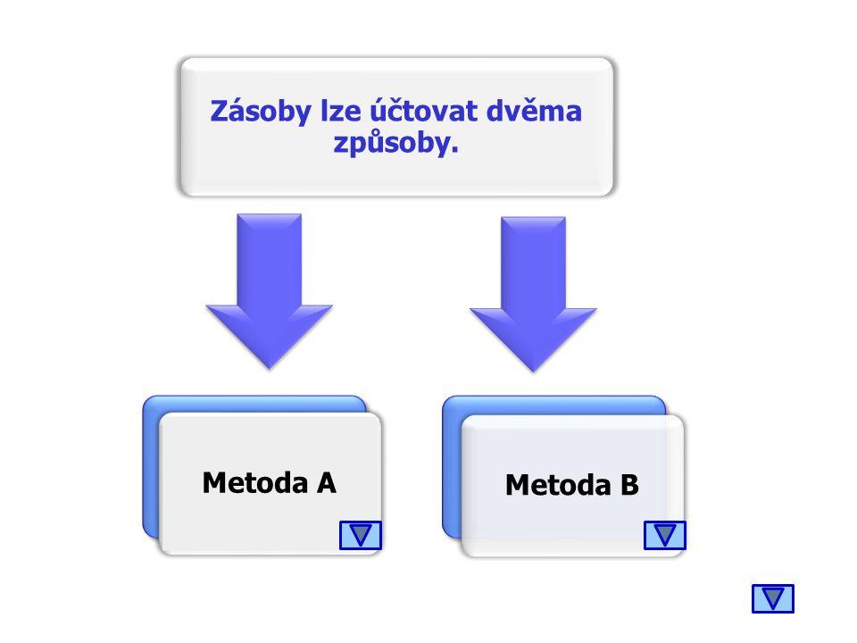 Metoda A Metoda B Zásoby lze účtovat dvěma způsoby.